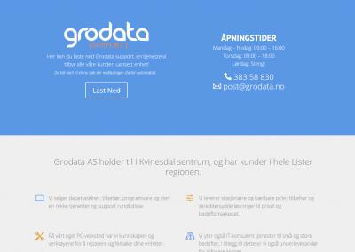 Redesign Grodata.no